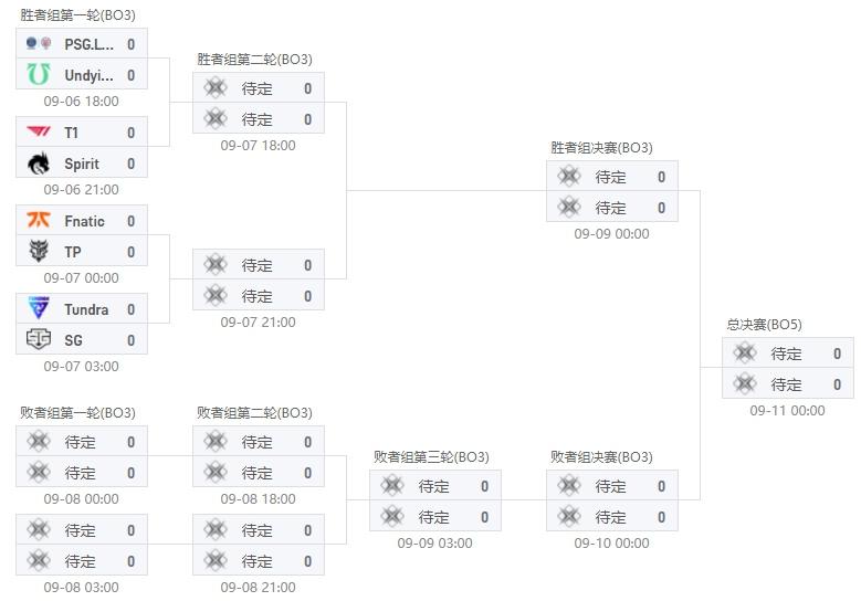 9连胜的枫哥分数居然没涨因为他中了……